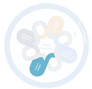 estrategia-sostenibilidad2.jpg